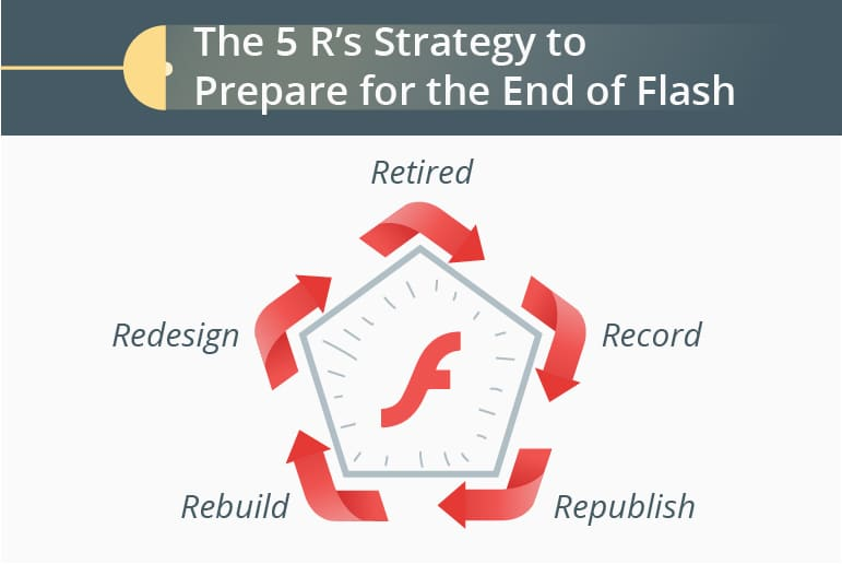 Flash Strategy 2020